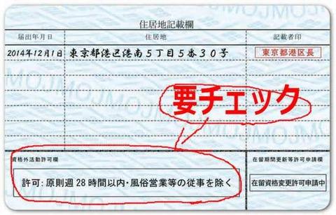 留学生の在留カードの裏面